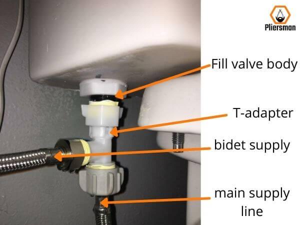 T-adapter installation