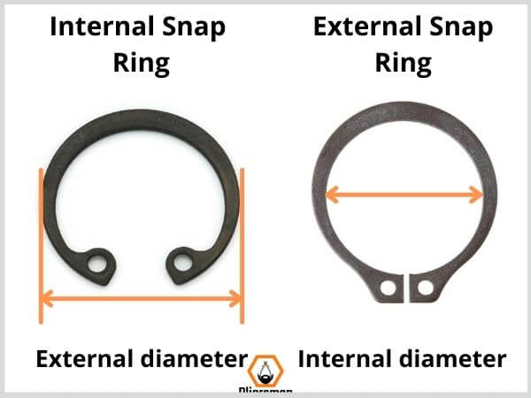 how to measure snap rings